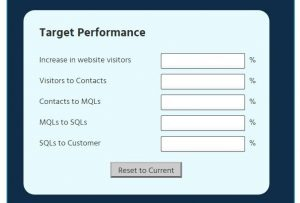 RoI Calculator Target Performance